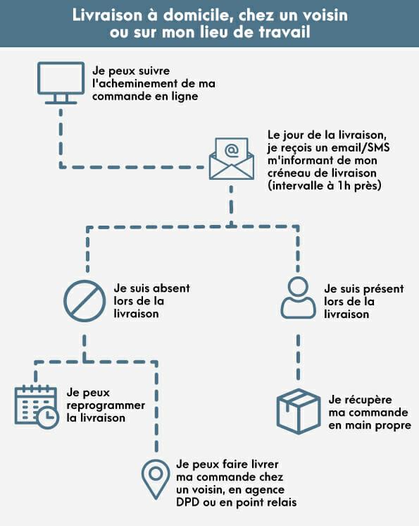 CGV Internet